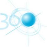 360art